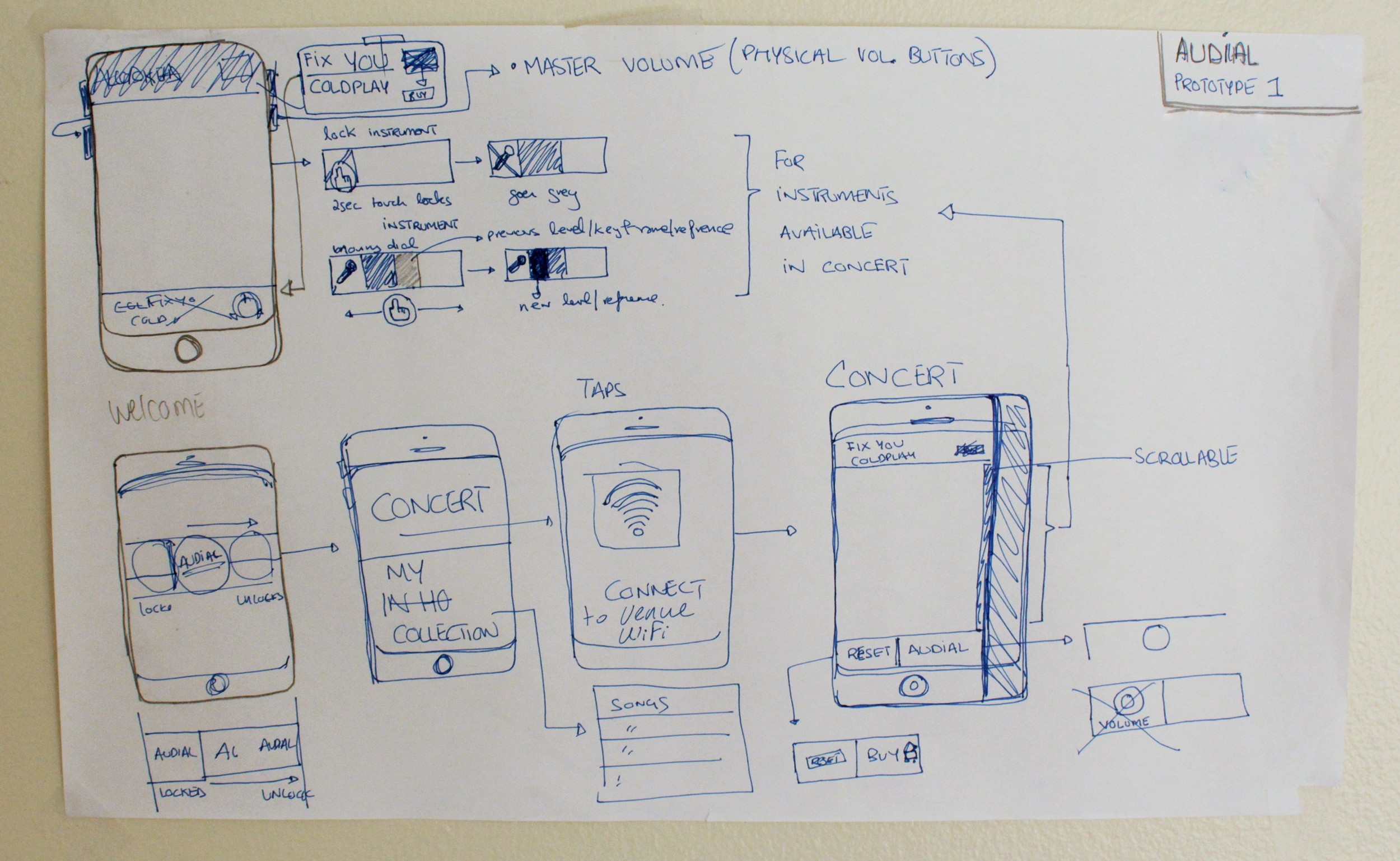 Audial - Wireframes