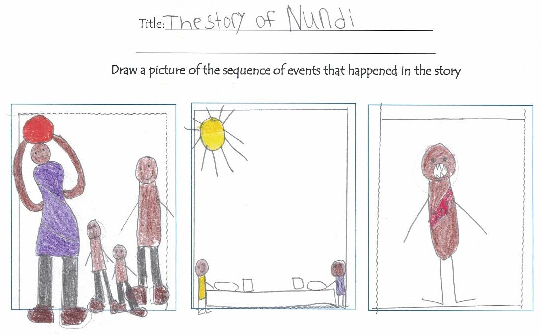 """Sample artwork from students who had to do a """"picture report"""" of the book.  Great job!"""