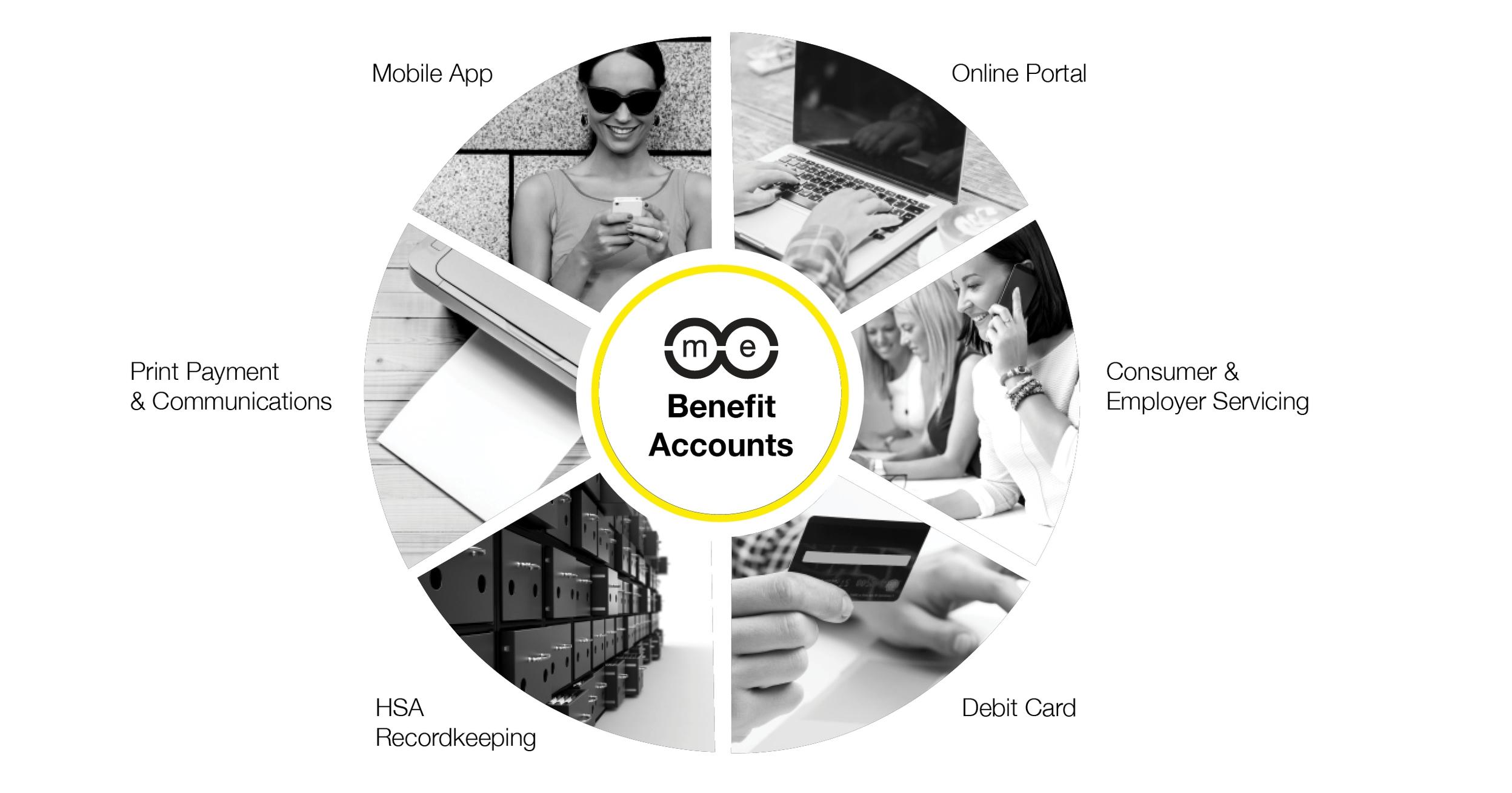 BenefitAccounts_Circle_020316_r2.jpg