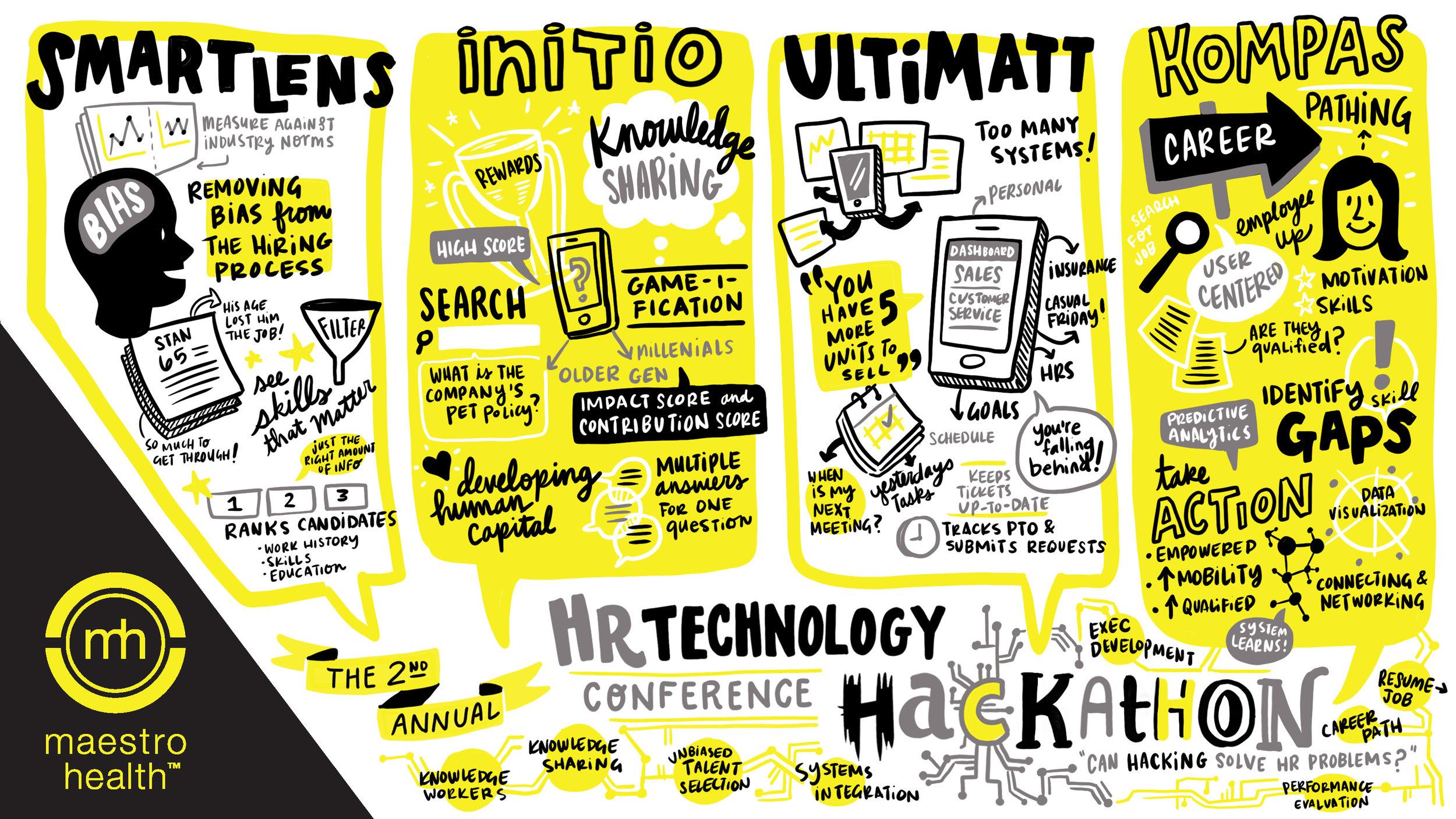 MaestroHealth_HRTechConf_Day3_Hackathon