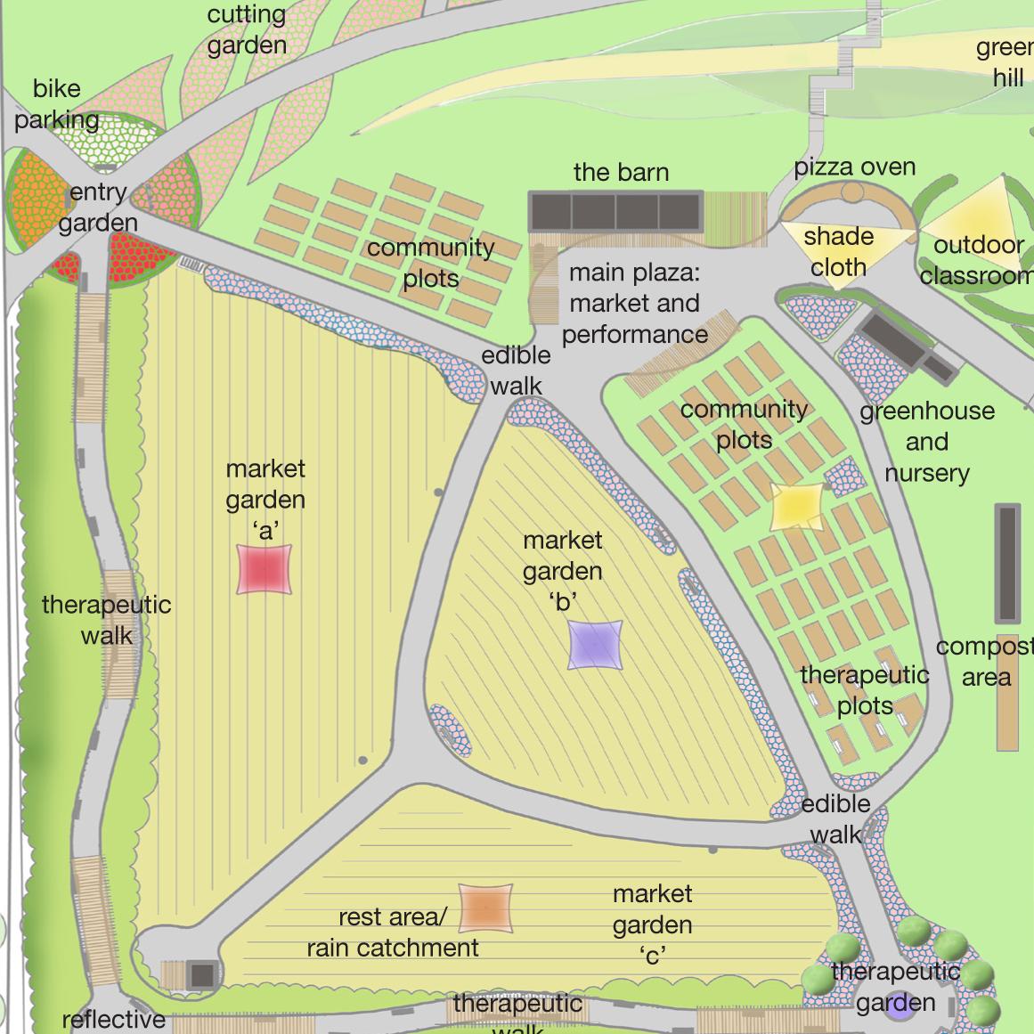 Common Roots Urban Farm Master Plan , Halifax, NS