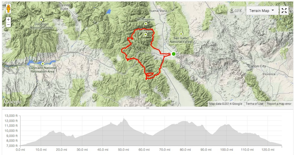 125 miles and 16,500 ft of climbing