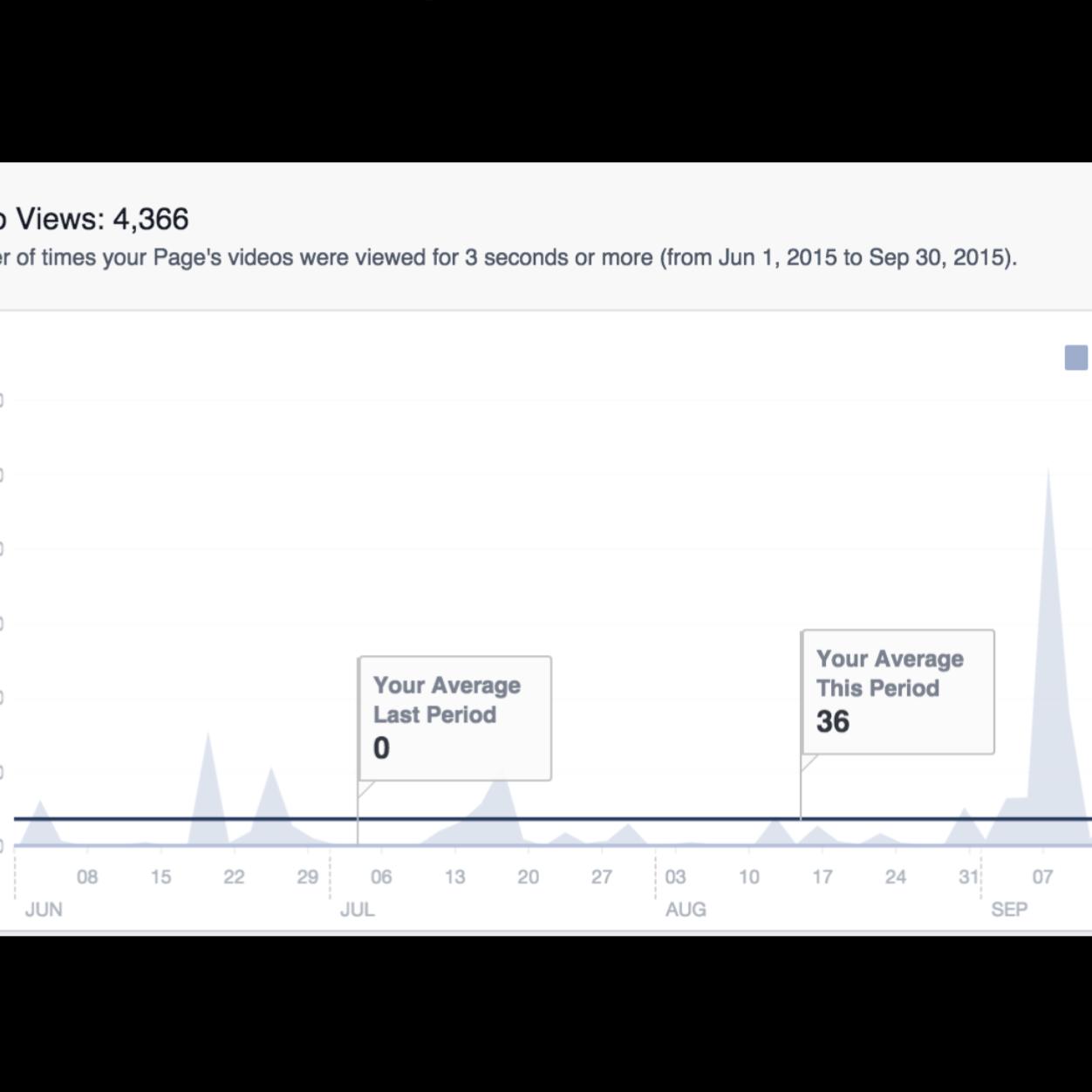 GLOBEATHON  Social media strategy & implementation