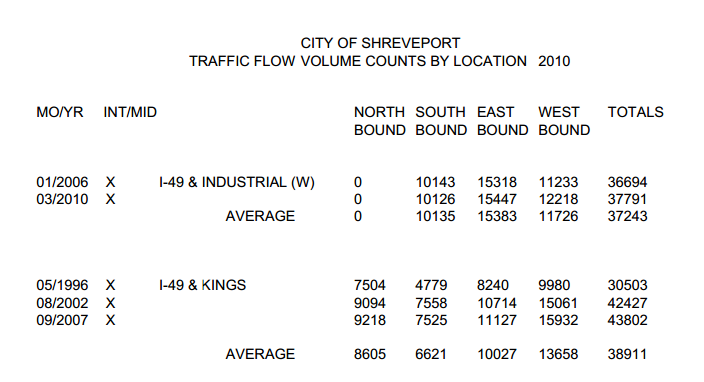 louisiana traffic counts.jpg