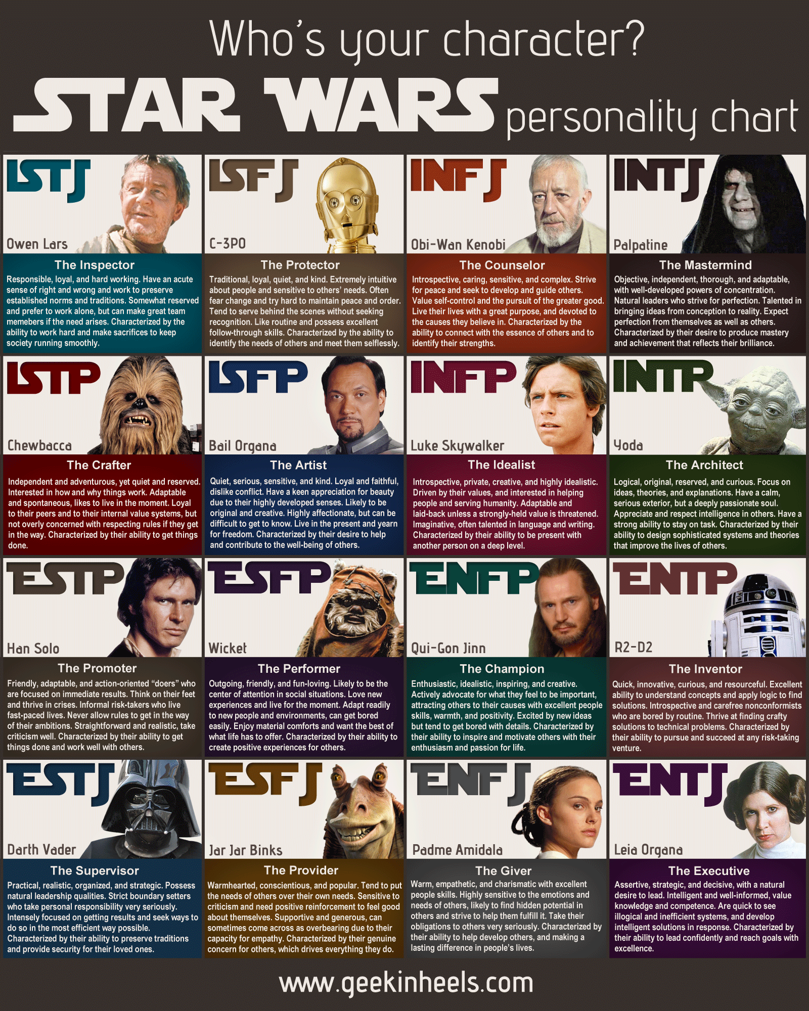 star_wars_mbti.png