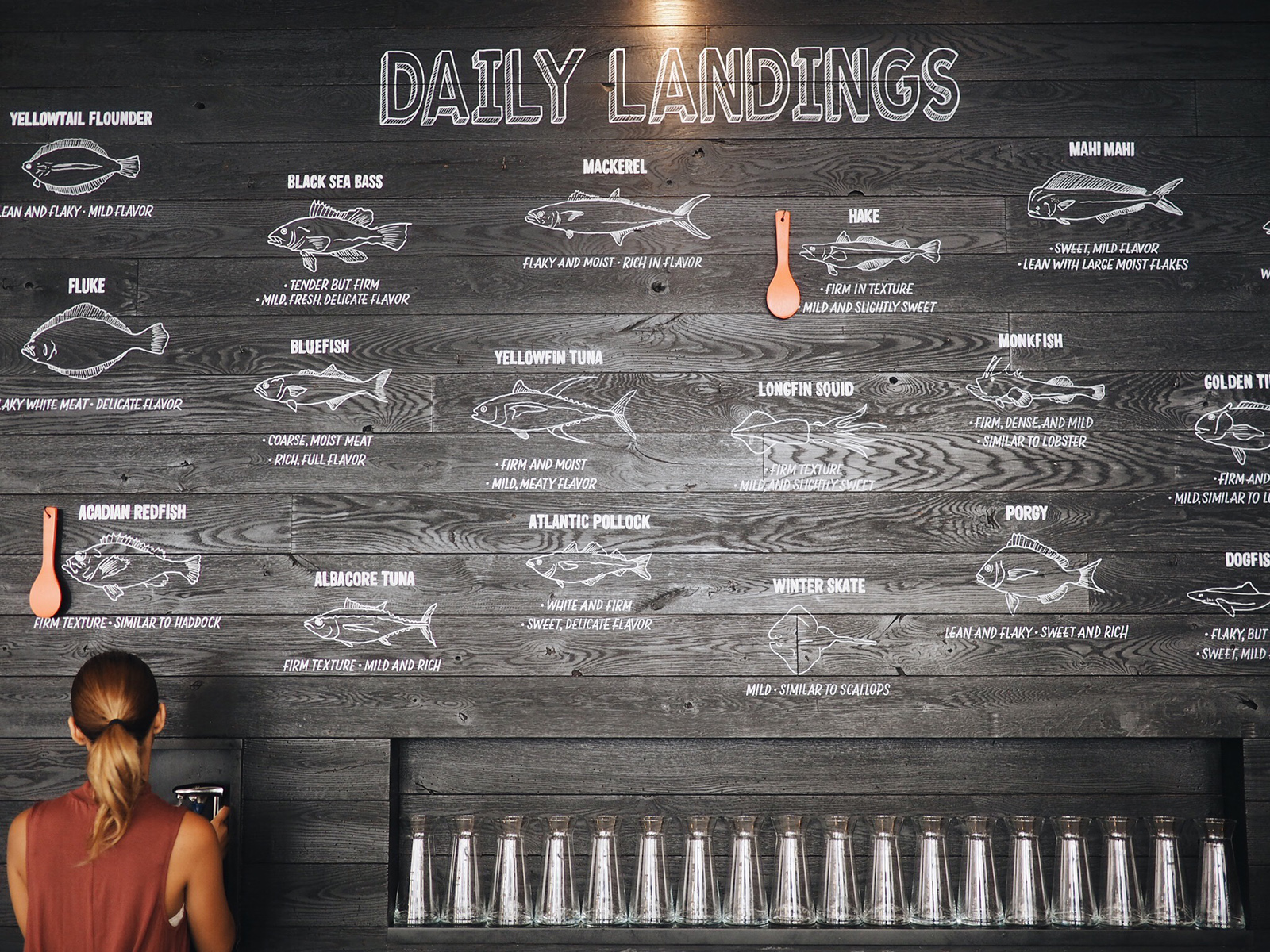 {Daily Landings wall where the catches of the day are indicated.}