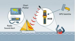 RescueME MOB1 Network Diagram.jpg