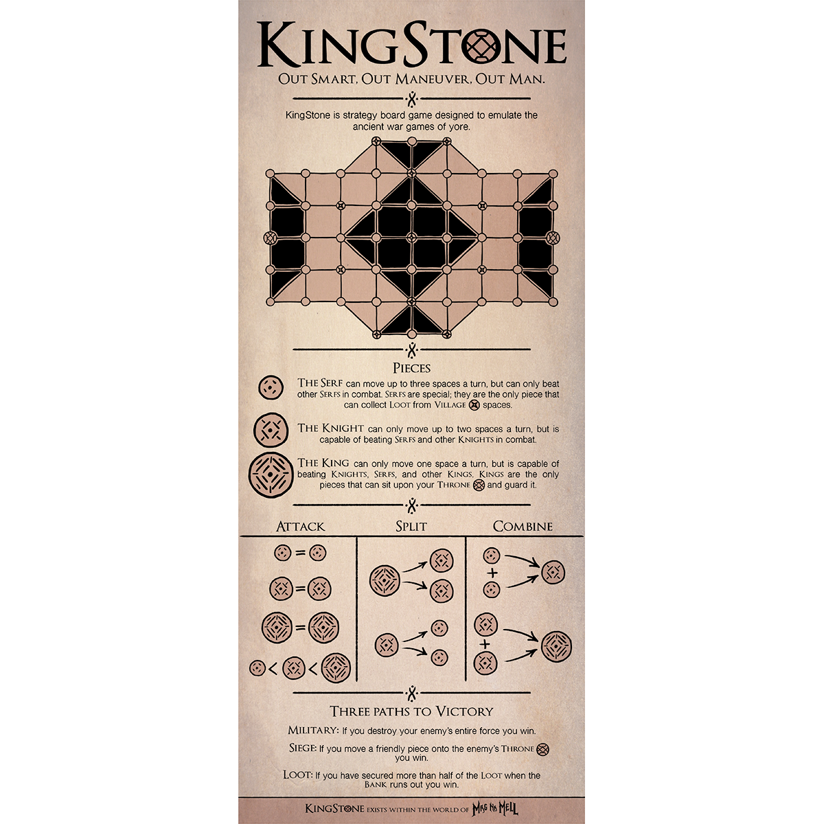 KingStone Banner