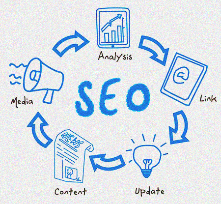 Seo tips and seo advice   Source