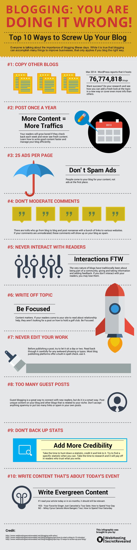 Blogging Tips - Blogging Mistakes   Source