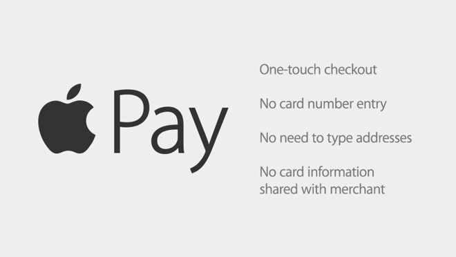 Apple Pay And Online Marketing   Source