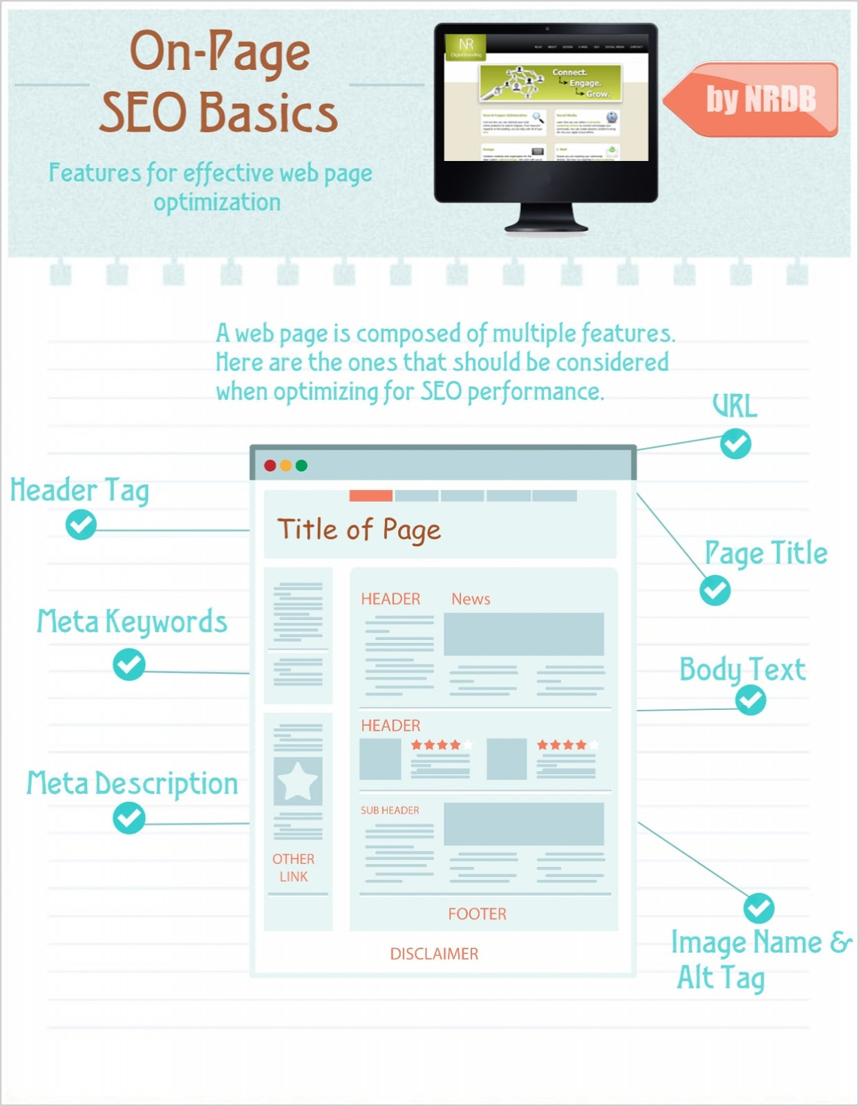 SEO On Page Optimization Infographic   Source