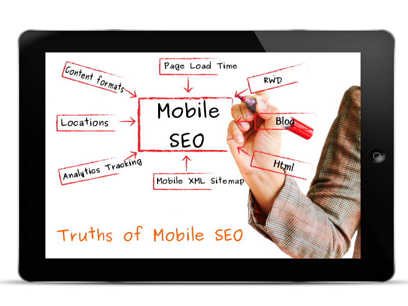 Mobile SEO And Design Checklist   Source
