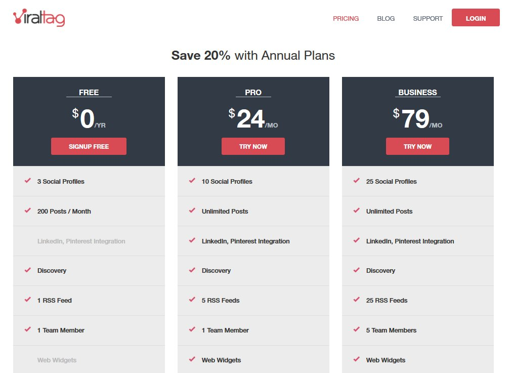 Viraltag Review And Viraltag Tips Pricing Schedule   Source