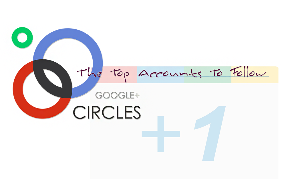 Most Circles And The Top Google Plus Accounts   Source