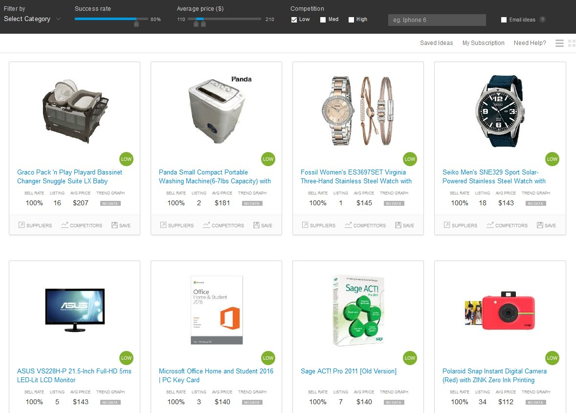 Salehoo Review For Emerging Ecommerce Website Bloggers Market Research Lab   Source
