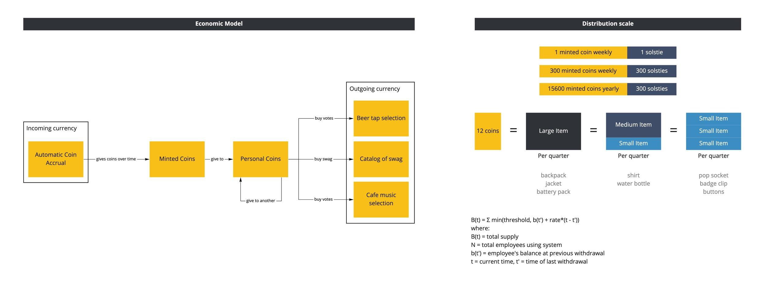 Economic System Model.jpg