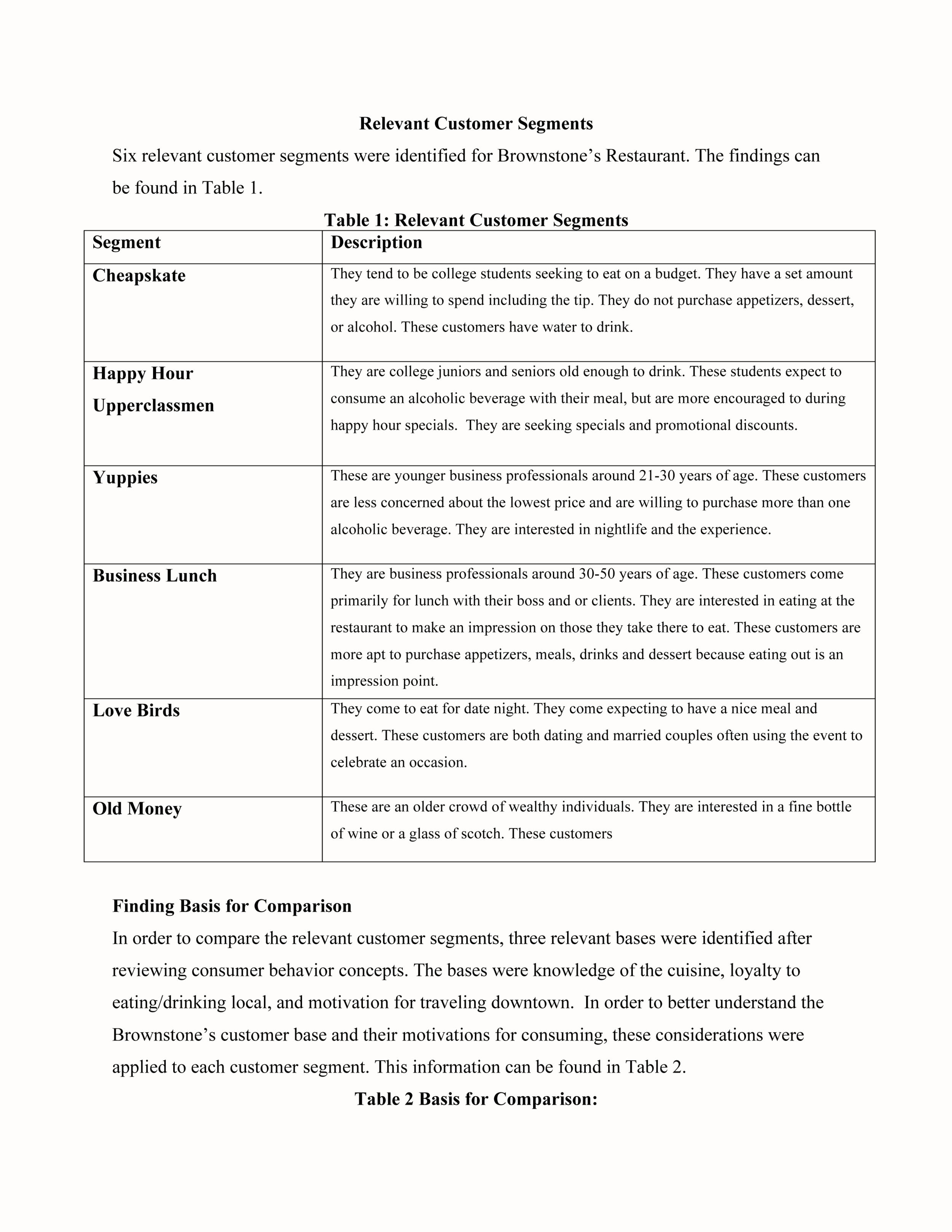 RelevantCustomerSegments-1.png