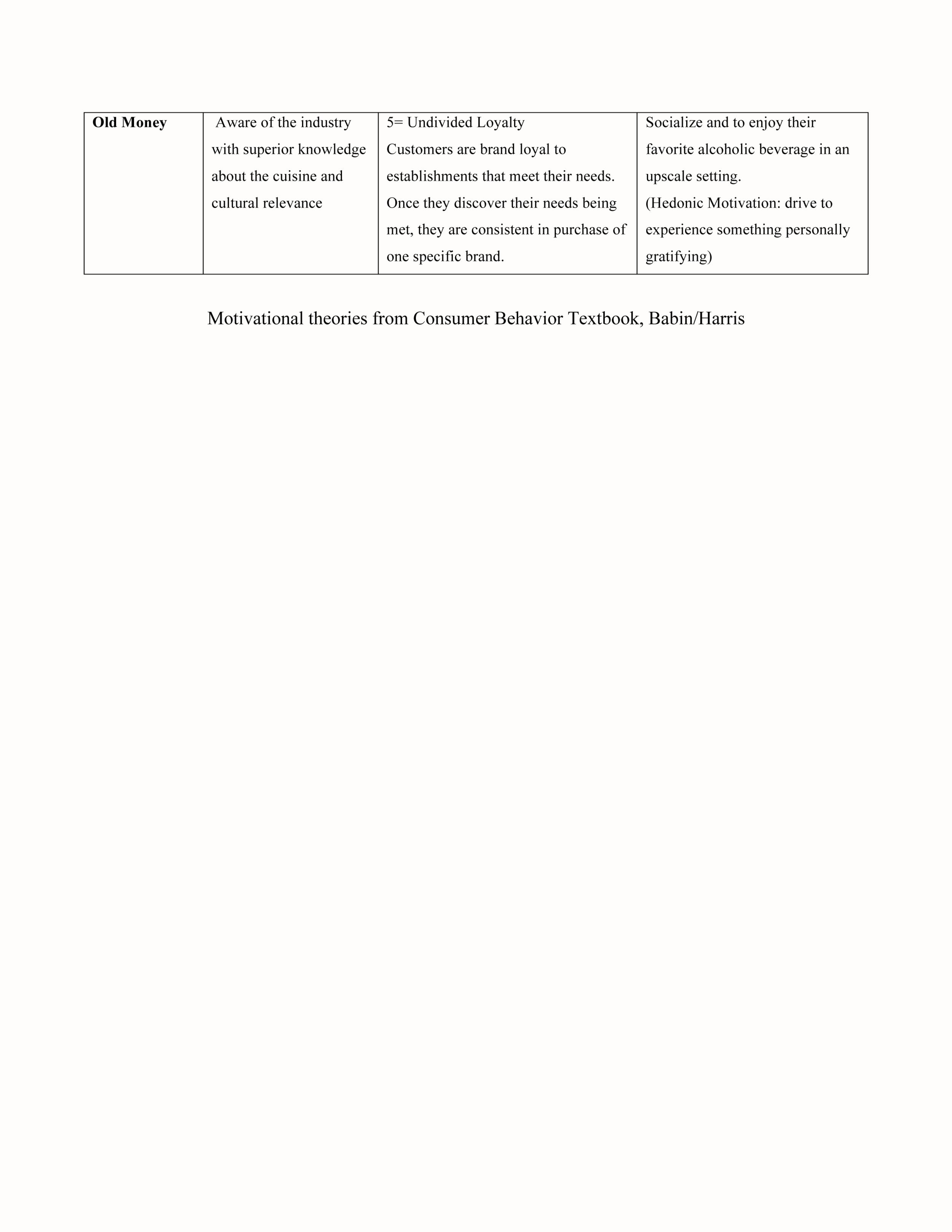 RelevantCustomerSegments-3.png