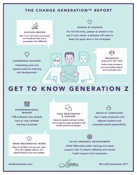 The Change Generation Report - Image.JPG