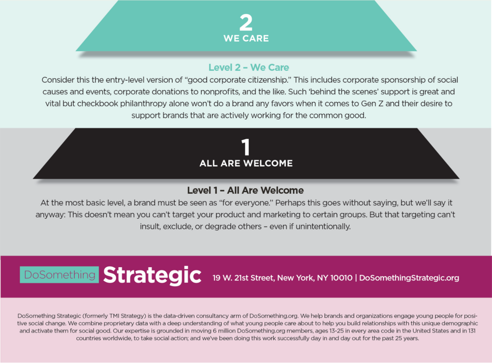 dosomething-strategic_dollars-and-change-infographic_pt6.png