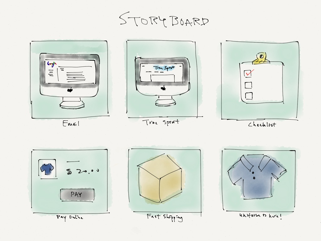 Storyboard to help coming up with the userflow