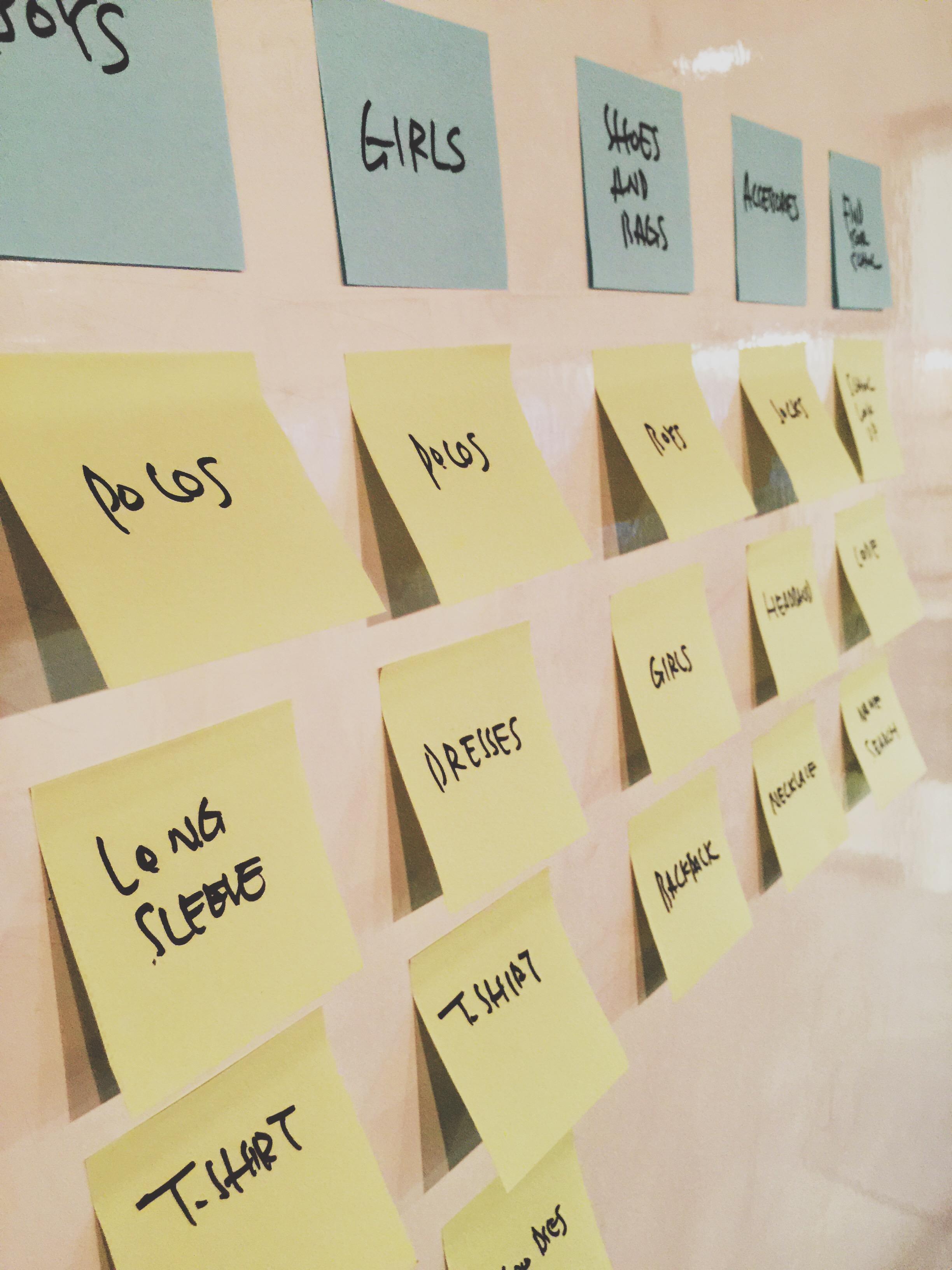 Identifying Informationarchitecture