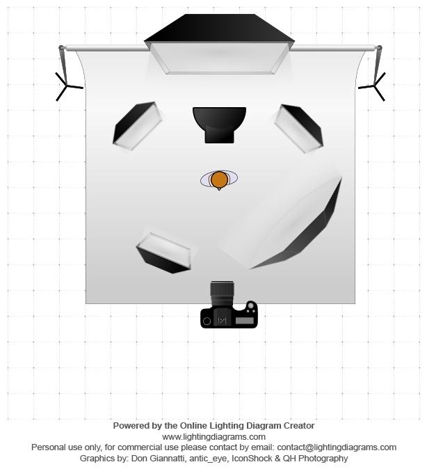 CP lighting diagram