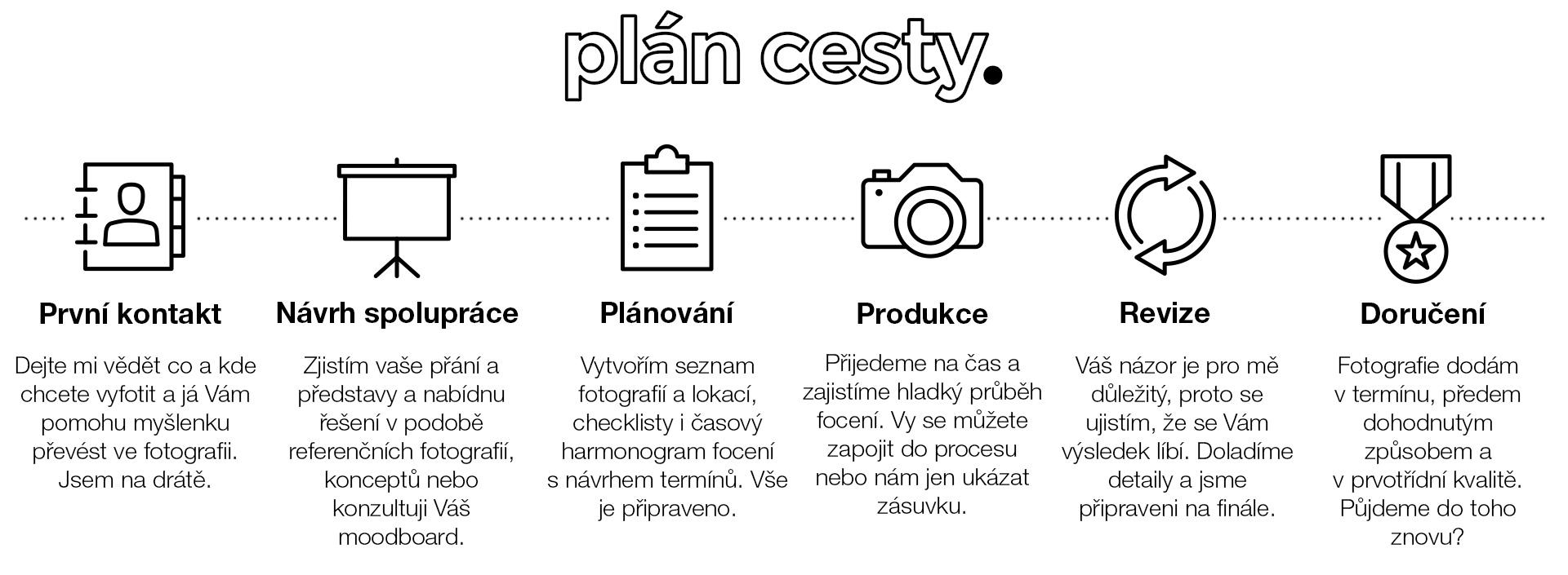 roadmap-cs.jpg