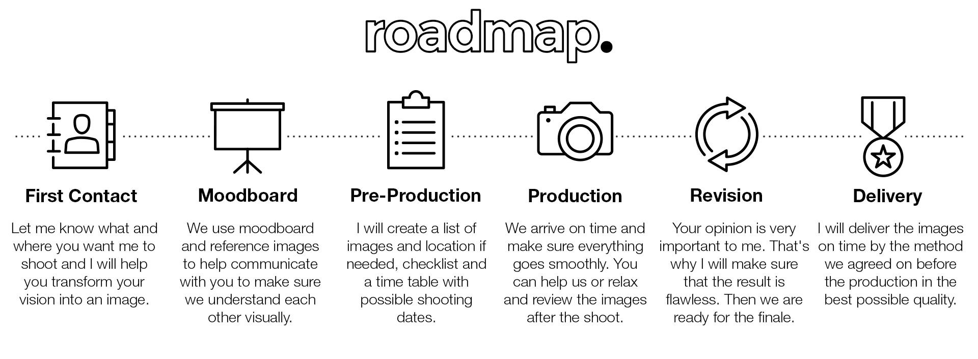 roadmap-en.jpg