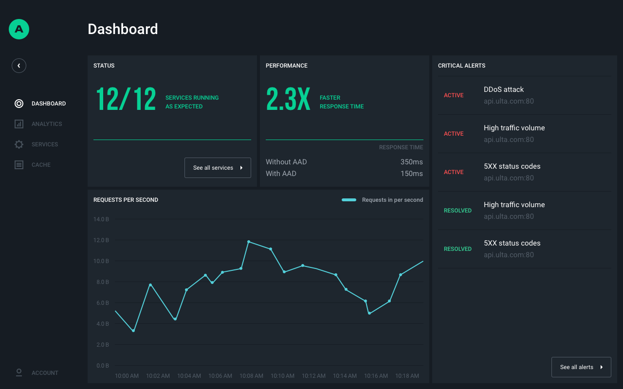 1. Dashboard.png