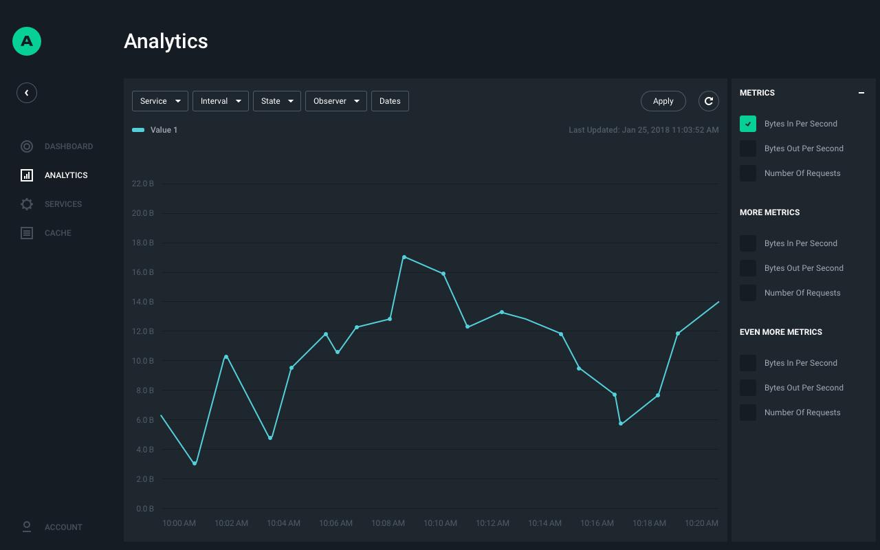 2. Analytics.png