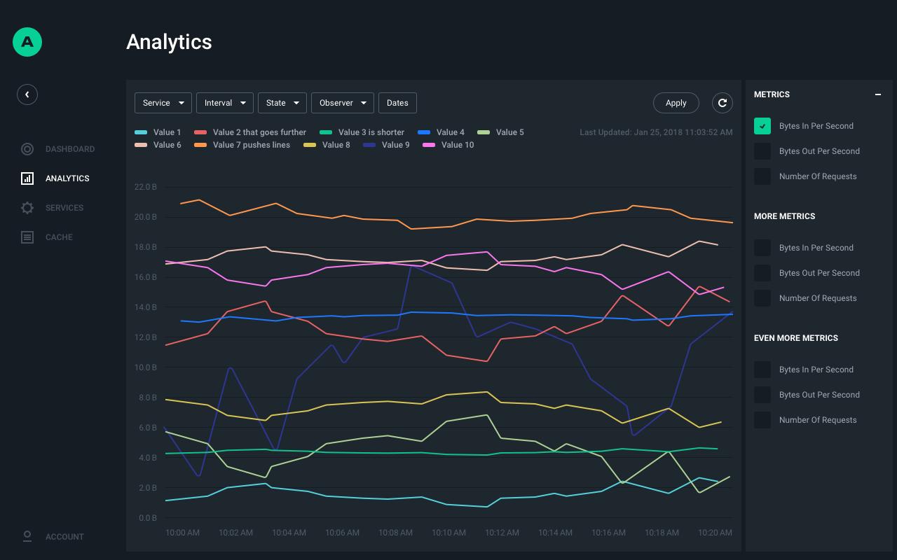 4. Analytics.png