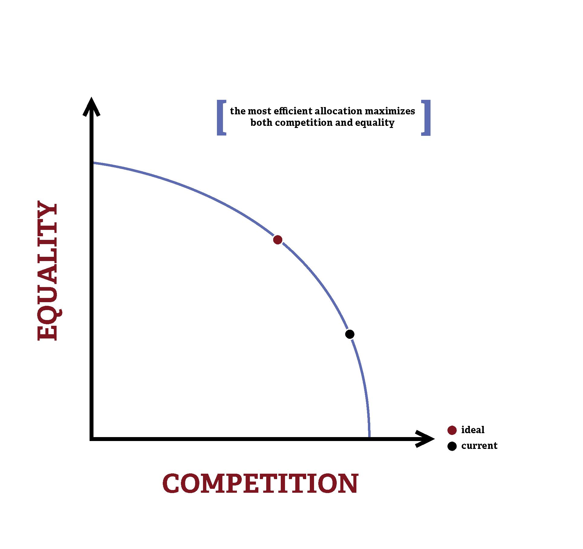 6072014 graph.png