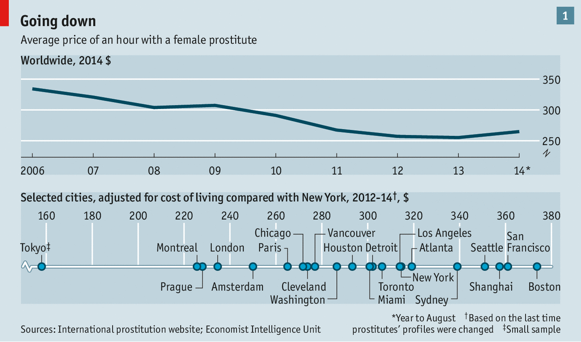 Image from The Economist