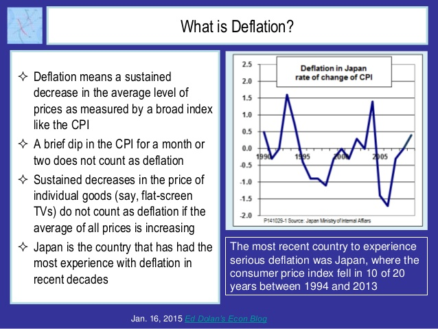 why-fear-deflation-a-tutorial-3-638.jpg