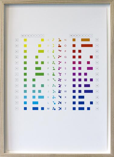 Triangulated Binary (Alphabet)