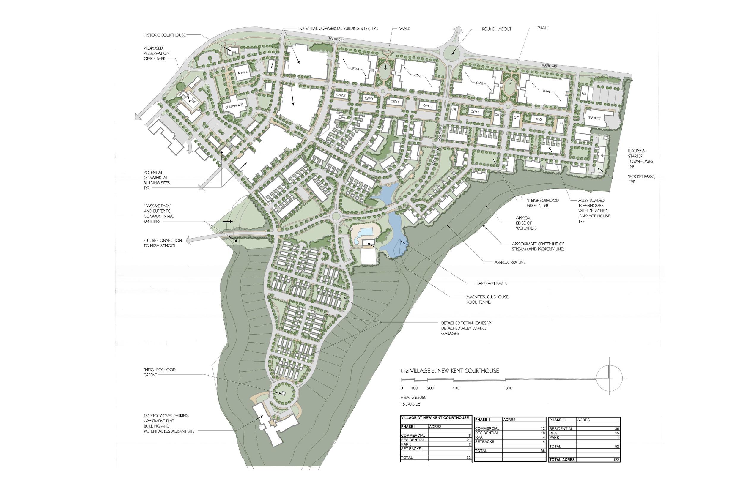 New Kent Site Plan, Williamsburg, VA