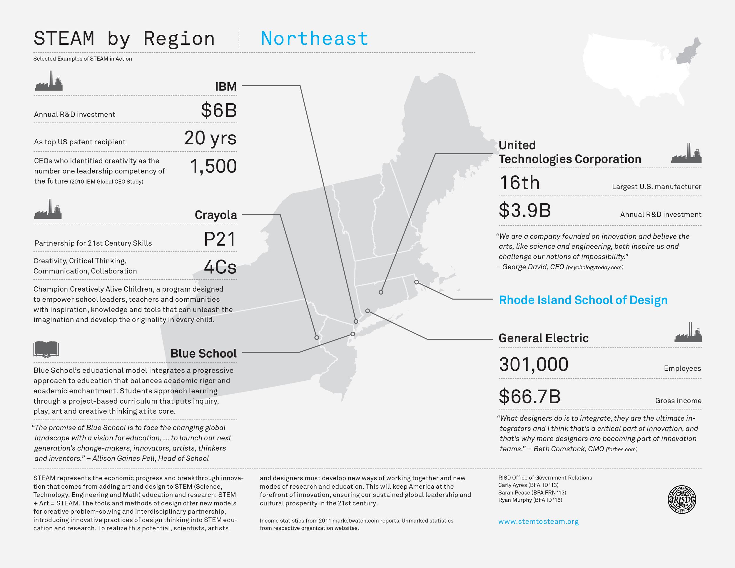 STEAM by Region-1.jpg