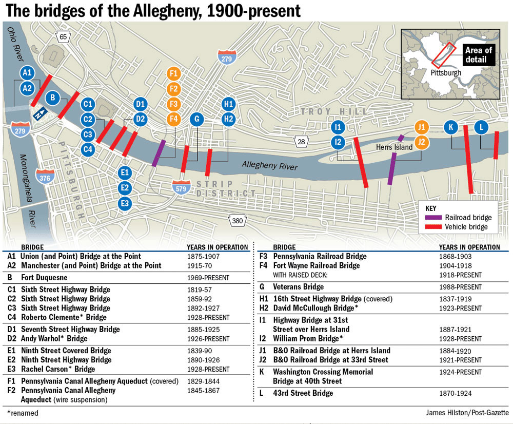 Bridges of the Allegheny, 1900 to present