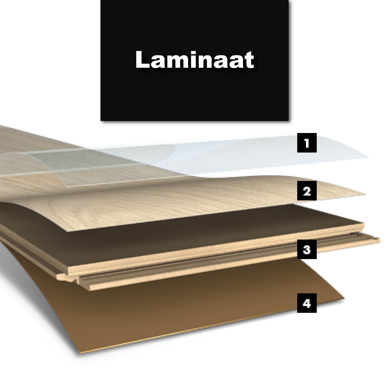 vloeren-types-laminaat3.jpg