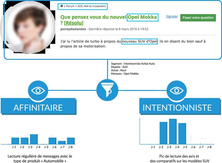 segmentation data message r-target
