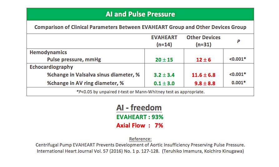 2-AI & pulse pressure 3.png