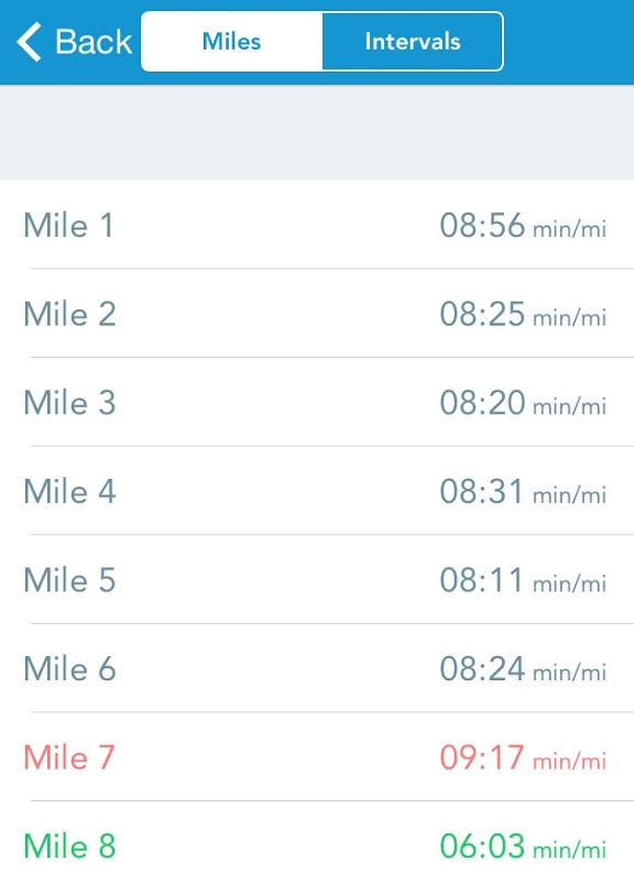 Check out my splits.