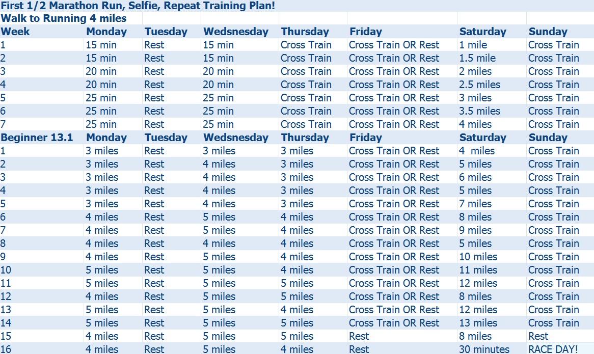 Run Selfie Repeat Half Marathon Training Plan