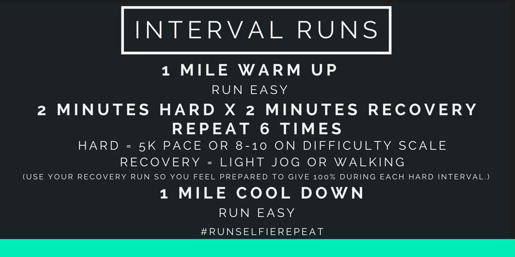 Interval Runs