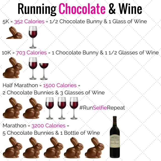 Running Chocolate and Wine
