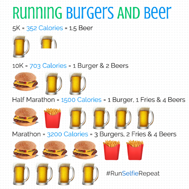 Burgers and Running