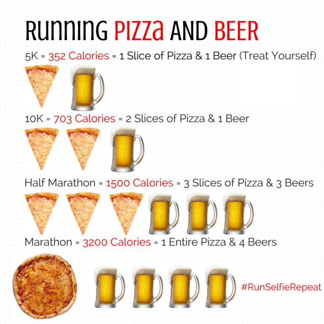 Running+Pizza+and+Beer.png