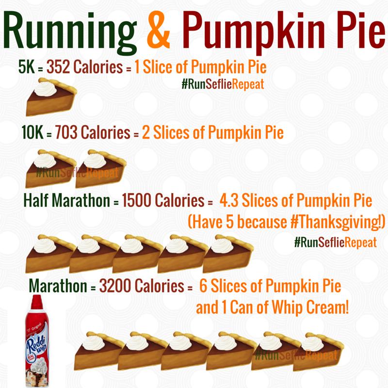 Pumpkin pie running eat after